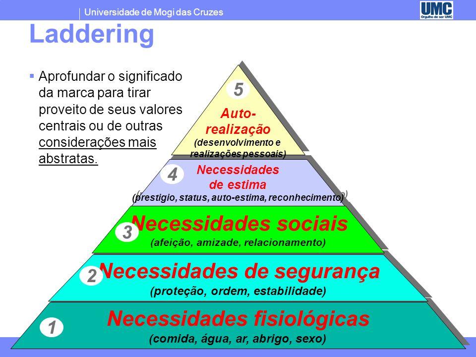 Universidade de Mogi das Cruzes © Todos os direitos reservados CASE FEDEX Exercício 8