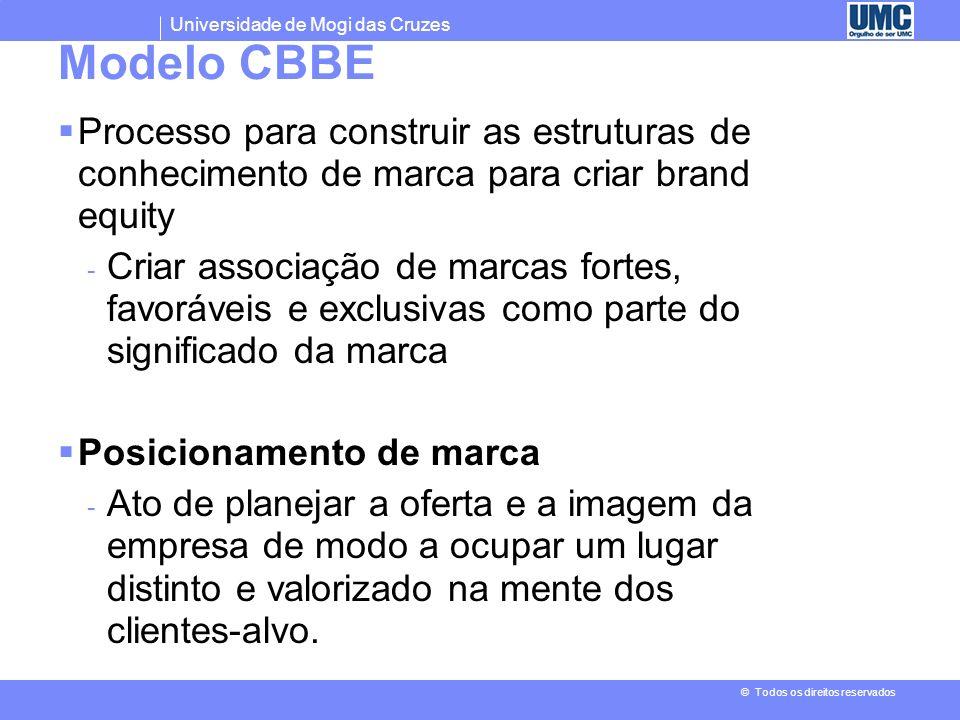 Universidade de Mogi das Cruzes © Todos os direitos reservados Posicionamento por aplicação ou utilização - Margarinas que servem também para fazer frituras, bolos, etc...