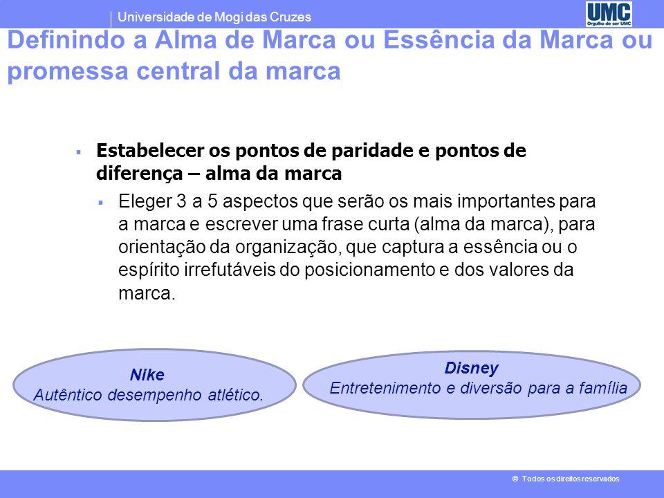 Universidade de Mogi das Cruzes © Todos os direitos reservados Mapa de Percepção 0.2 0.4 0.6 0.8 1.0 1.2 1.4 1.6 -1.6 -1.4 -1.2 -1.0 -0.8 -0.6 -0.4 -0