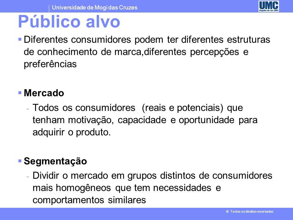 Universidade de Mogi das Cruzes © Todos os direitos reservados Para definir posicionamento Mercado-alvo e natureza da concorrência Pontos de paridade