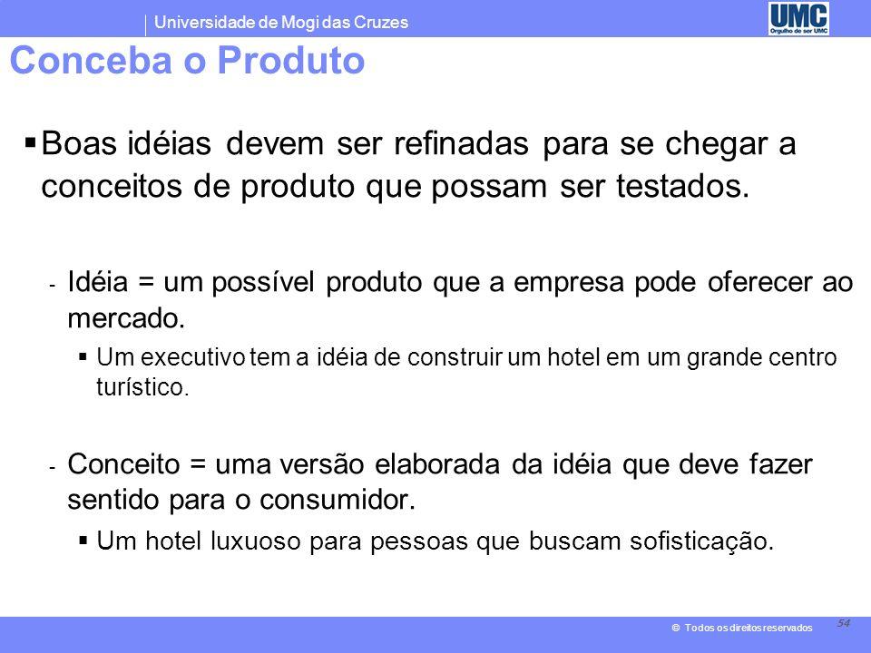 Universidade de Mogi das Cruzes © Todos os direitos reservados Relembrando Um produto se cria a partir de: - Novas Idéias – redes sociais - Benchmark