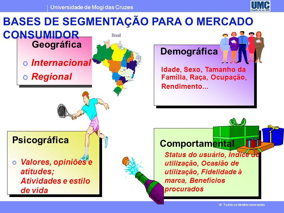 Universidade de Mogi das Cruzes © Todos os direitos reservados Público alvo Diferentes consumidores podem ter diferentes estruturas de conhecimento de
