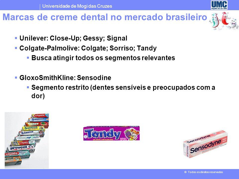 Universidade de Mogi das Cruzes © Todos os direitos reservados Segmentação comportamental para o branding – Mercado de creme dentais Segmento sensoria