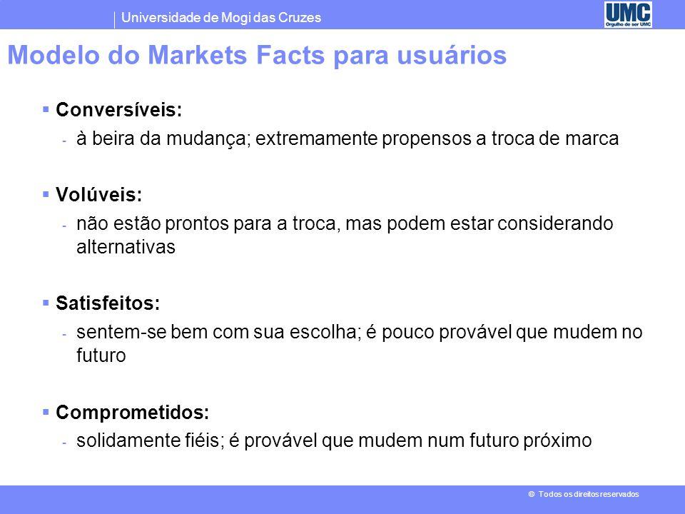 Universidade de Mogi das Cruzes © Todos os direitos reservados Marcas de creme dental no mercado brasileiro Unilever: Close-Up; Gessy; Signal Colgate-
