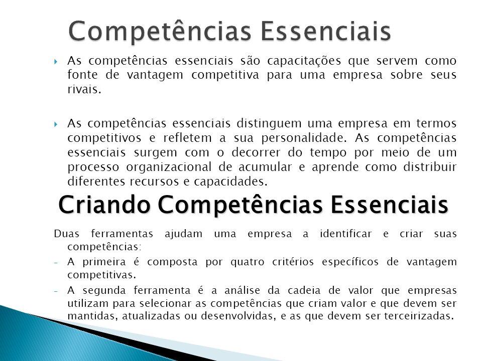 As competências essenciais são capacitações que servem como fonte de vantagem competitiva para uma empresa sobre seus rivais. As competências essencia