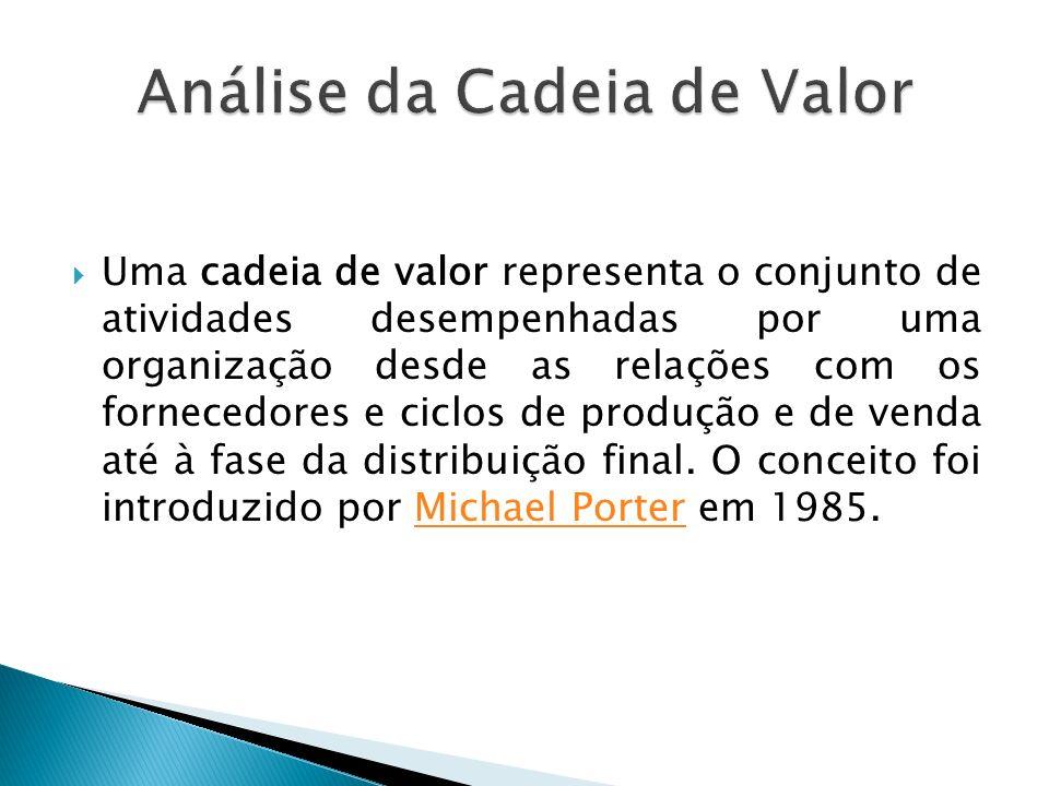 Uma cadeia de valor representa o conjunto de atividades desempenhadas por uma organização desde as relações com os fornecedores e ciclos de produção e de venda até à fase da distribuição final.