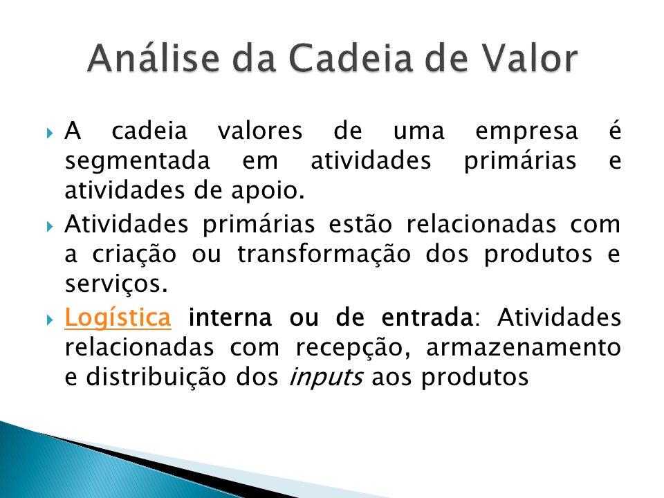 A cadeia valores de uma empresa é segmentada em atividades primárias e atividades de apoio. Atividades primárias estão relacionadas com a criação ou t