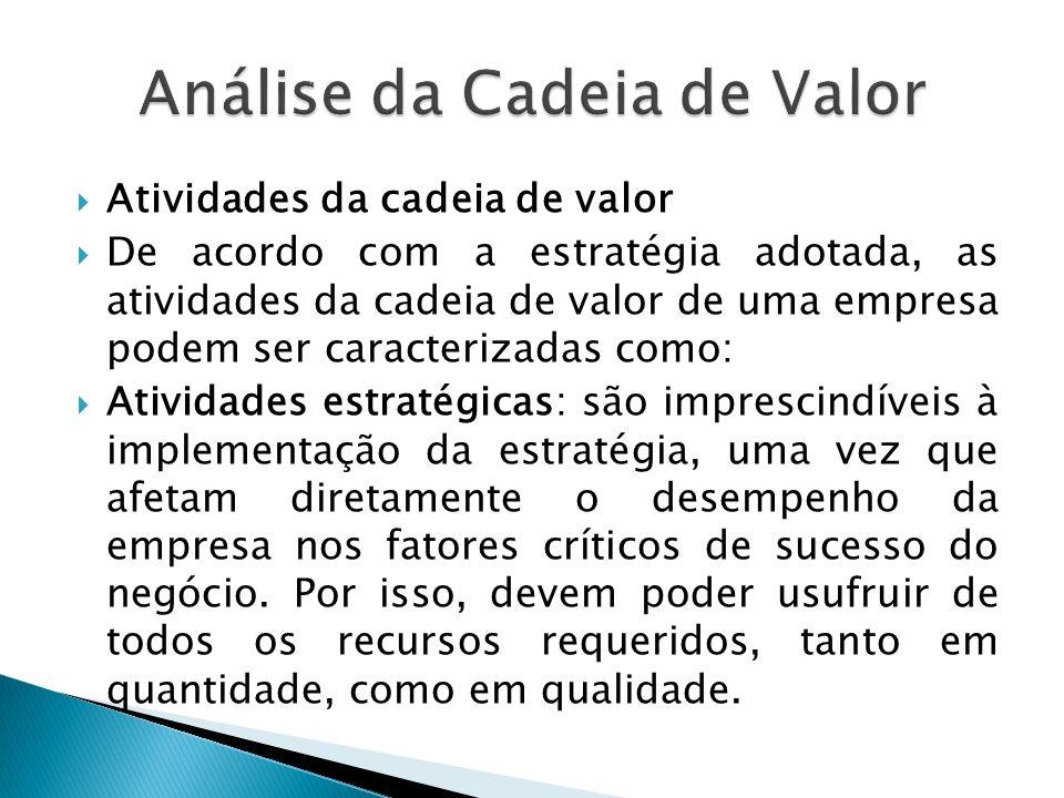 Atividades da cadeia de valor De acordo com a estratégia adotada, as atividades da cadeia de valor de uma empresa podem ser caracterizadas como: Ativi
