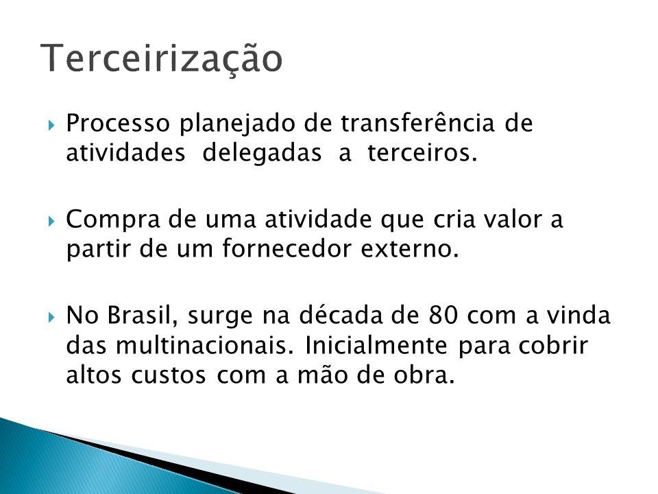 Processo planejado de transferência de atividades delegadas a terceiros.