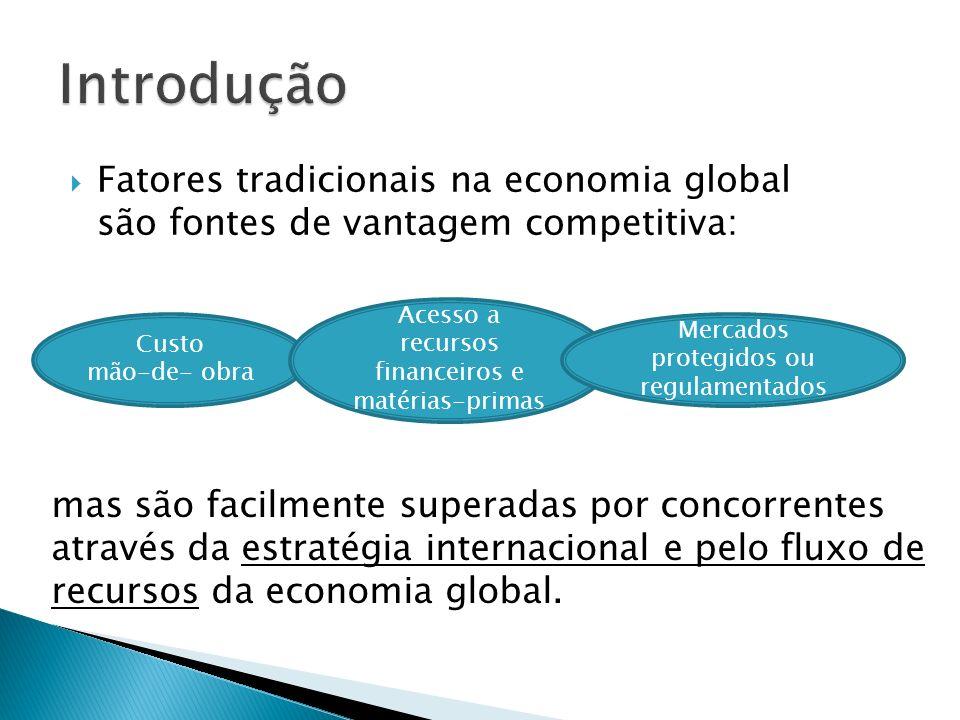 Fatores tradicionais na economia global são fontes de vantagem competitiva: Custo mão-de- obra Acesso a recursos financeiros e matérias-primas Mercado