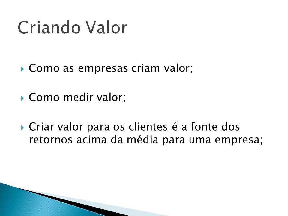 Como as empresas criam valor; Como medir valor; Criar valor para os clientes é a fonte dos retornos acima da média para uma empresa;