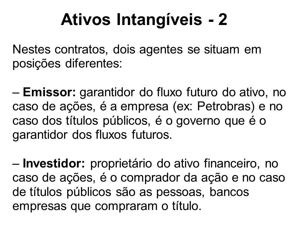 Ativos Intangíveis - 2 Nestes contratos, dois agentes se situam em posições diferentes: – Emissor: garantidor do fluxo futuro do ativo, no caso de ações, é a empresa (ex: Petrobras) e no caso dos títulos públicos, é o governo que é o garantidor dos fluxos futuros.