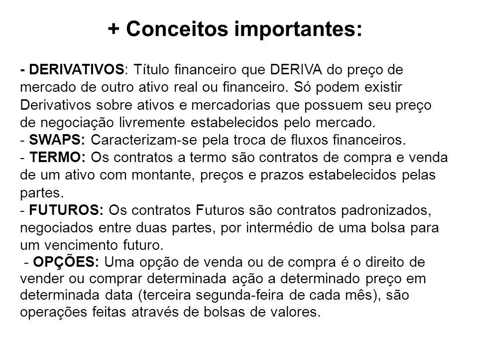 + Conceitos importantes: - DERIVATIVOS: Título financeiro que DERIVA do preço de mercado de outro ativo real ou financeiro.
