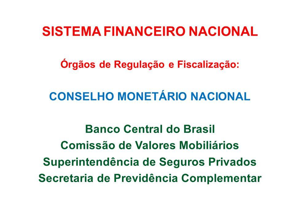 SISTEMA FINANCEIRO NACIONAL Órgãos de Regulação e Fiscalização: CONSELHO MONETÁRIO NACIONAL Banco Central do Brasil Comissão de Valores Mobiliários Superintendência de Seguros Privados Secretaria de Previdência Complementar