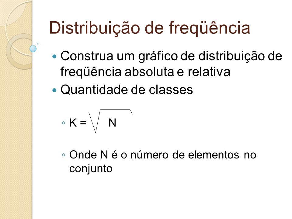 Distribuição de freqüência Construa um gráfico de distribuição de freqüência absoluta e relativa Quantidade de classes K = N Onde N é o número de elementos no conjunto