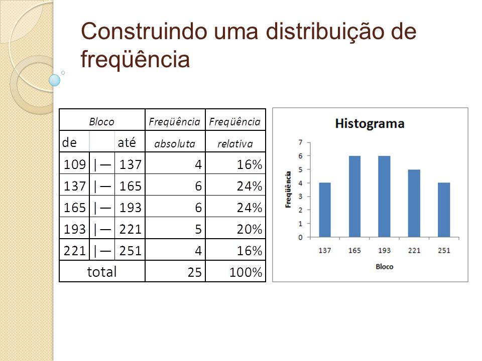 Construindo uma distribuição de freqüência