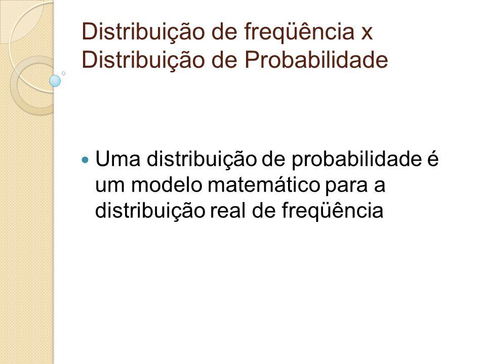 Distribuição de freqüência x Distribuição de Probabilidade Uma distribuição de probabilidade é um modelo matemático para a distribuição real de freqüência