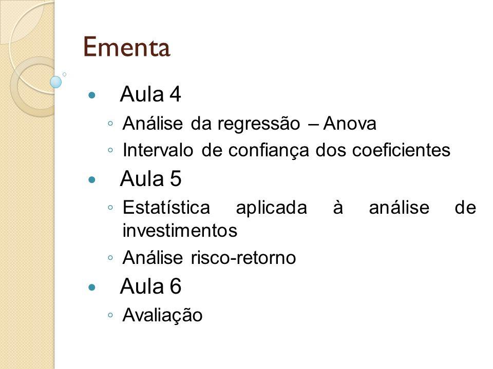 Ementa Aula 4 Análise da regressão – Anova Intervalo de confiança dos coeficientes Aula 5 Estatística aplicada à análise de investimentos Análise risco-retorno Aula 6 Avaliação