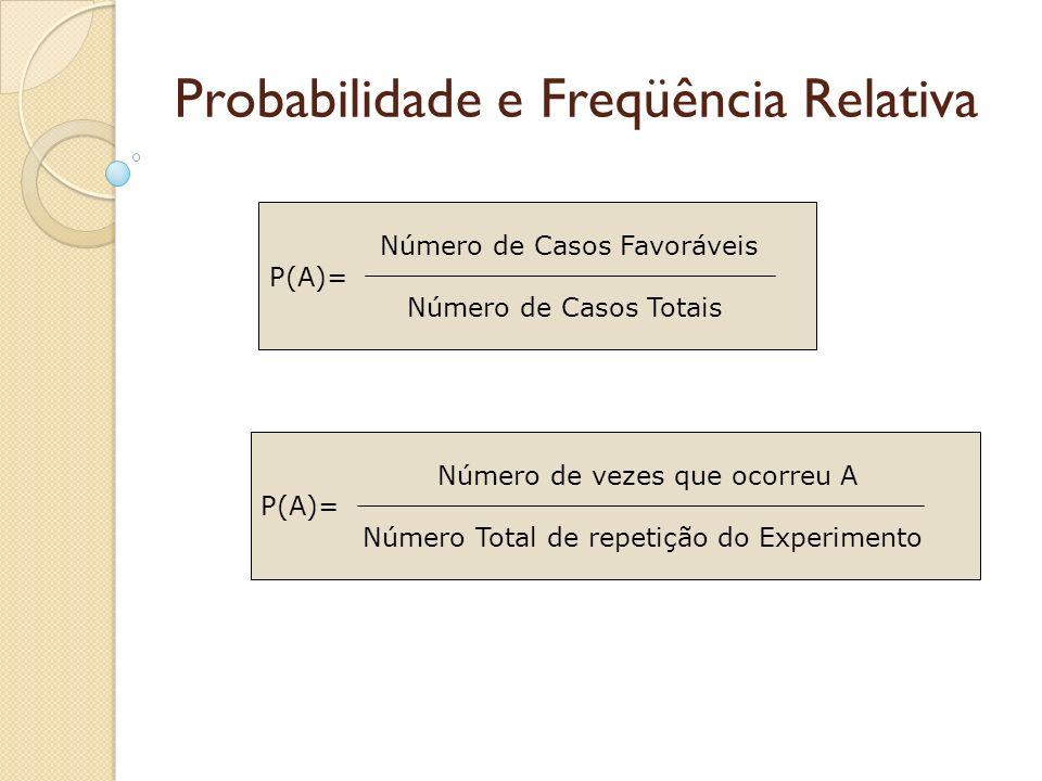 Probabilidade e Freqüência Relativa Número de Casos Favoráveis Número de Casos Totais P(A)= Número de vezes que ocorreu A Número Total de repetição do Experimento P(A)=