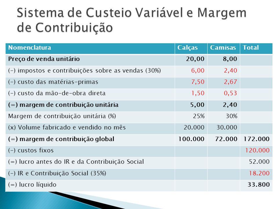 NomenclaturaCalçasCamisasTotal Preço de venda unitário20,008,00 (-) impostos e contribuições sobre as vendas (30%)6,002,40 (-) custo das matérias-prim