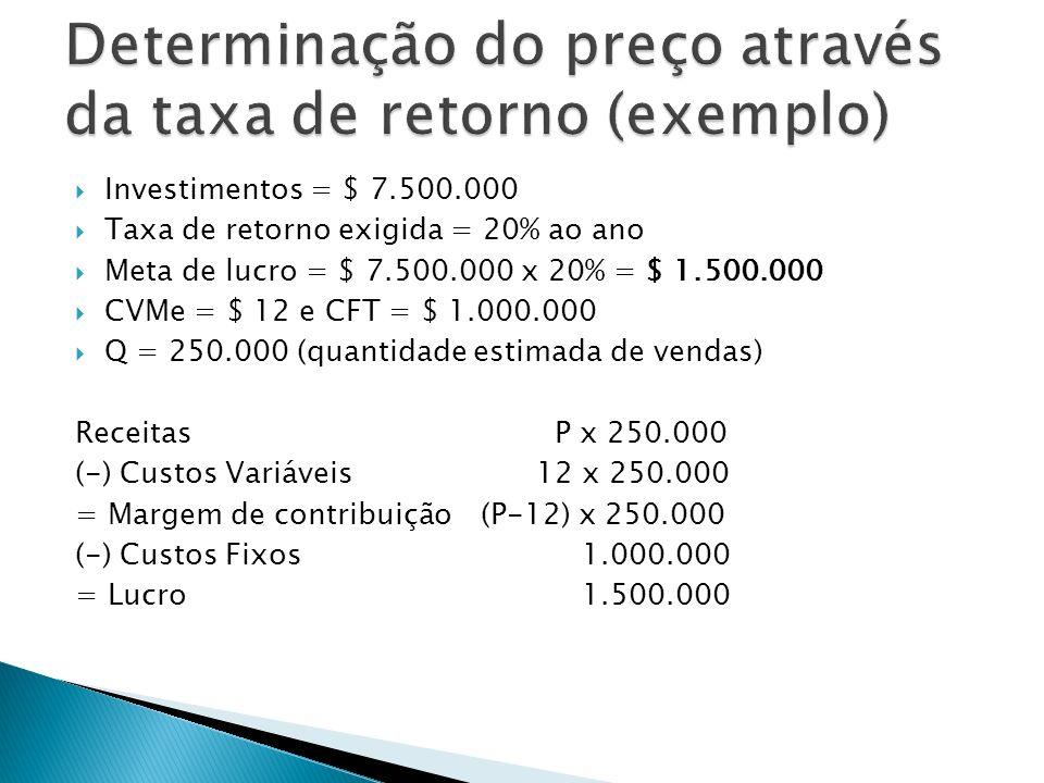 Investimentos = $ 7.500.000 Taxa de retorno exigida = 20% ao ano Meta de lucro = $ 7.500.000 x 20% = $ 1.500.000 CVMe = $ 12 e CFT = $ 1.000.000 Q = 2