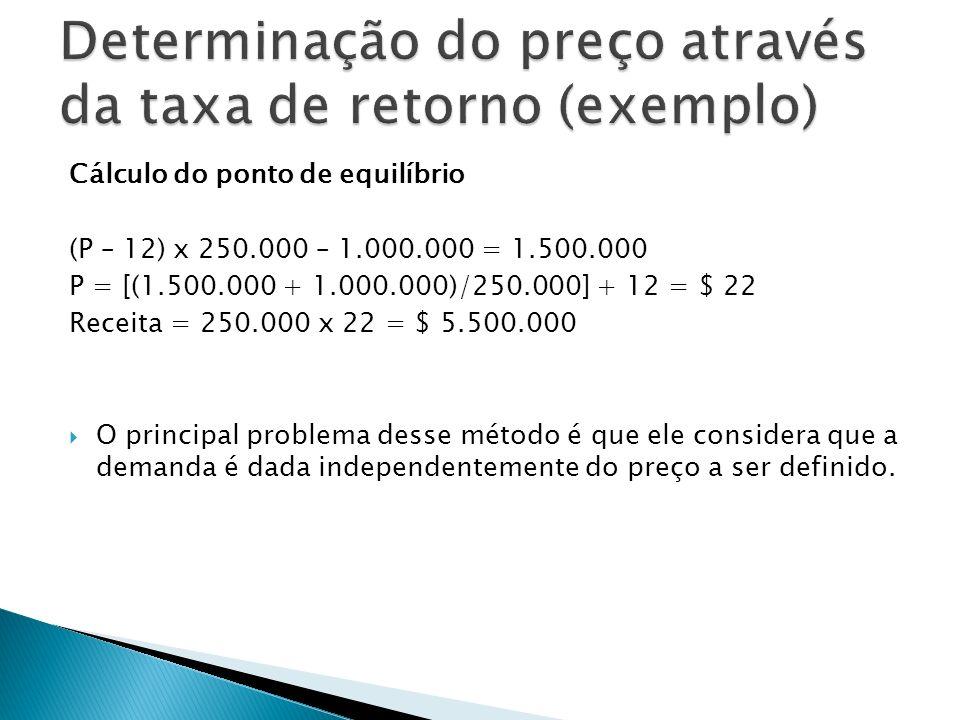 Cálculo do ponto de equilíbrio (P – 12) x 250.000 – 1.000.000 = 1.500.000 P = [(1.500.000 + 1.000.000)/250.000] + 12 = $ 22 Receita = 250.000 x 22 = $