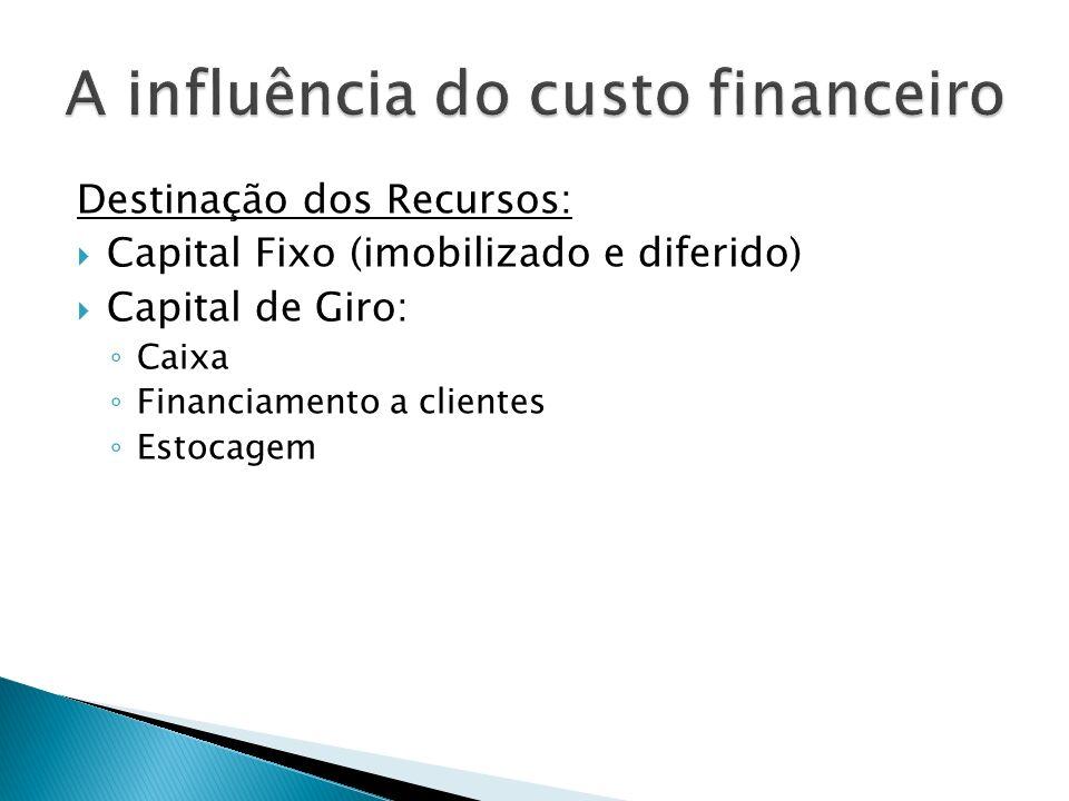 Destinação dos Recursos: Capital Fixo (imobilizado e diferido) Capital de Giro: Caixa Financiamento a clientes Estocagem