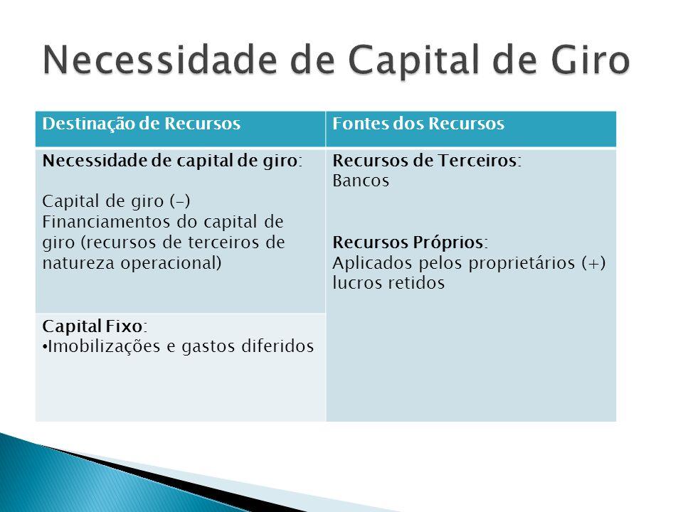 Destinação de RecursosFontes dos Recursos Necessidade de capital de giro: Capital de giro (-) Financiamentos do capital de giro (recursos de terceiros