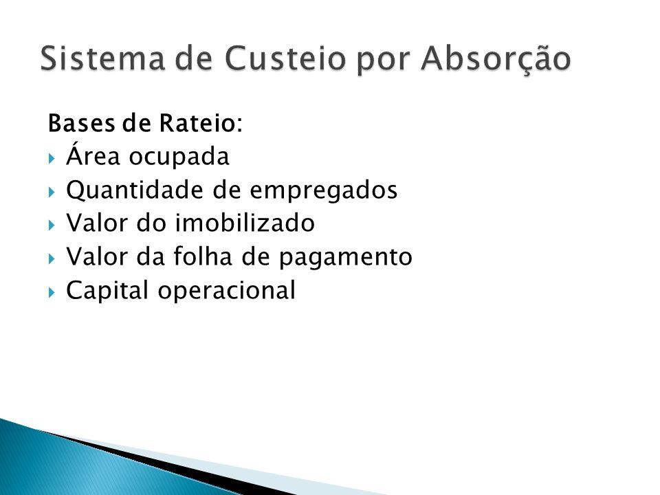 Bases de Rateio: Área ocupada Quantidade de empregados Valor do imobilizado Valor da folha de pagamento Capital operacional
