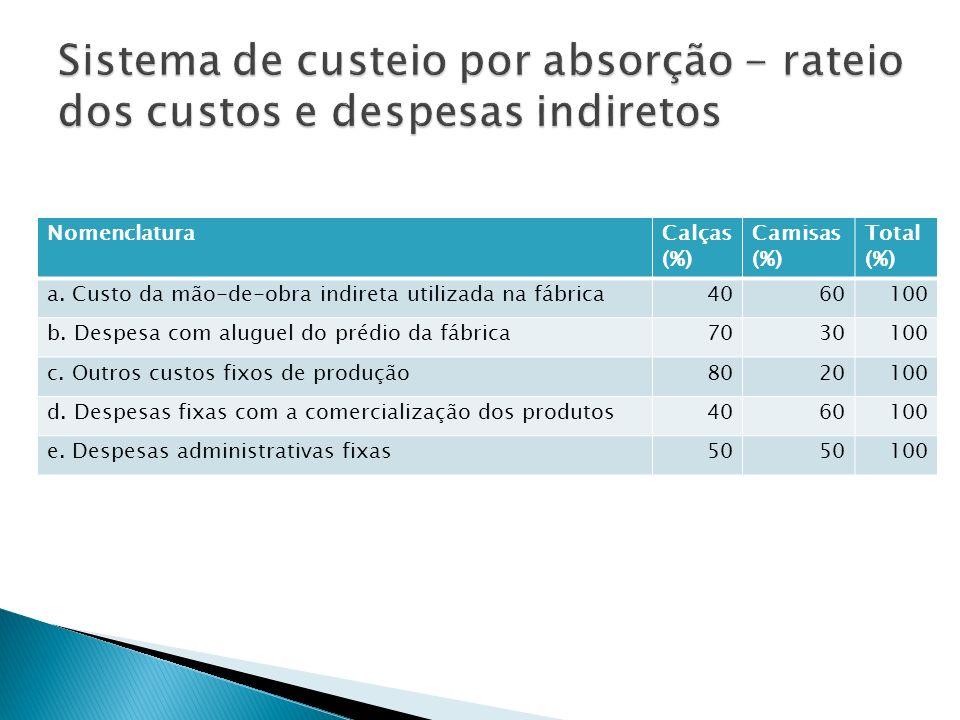 NomenclaturaCalças (%) Camisas (%) Total (%) a. Custo da mão-de-obra indireta utilizada na fábrica4060100 b. Despesa com aluguel do prédio da fábrica7