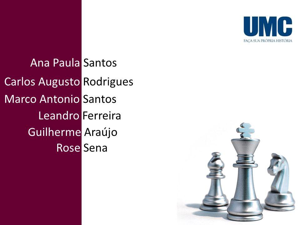 Disciplina: Planejamento EstratégicoProf. Claudemir Santos FORMULAÇÃO DE ESTRATÉGIAS