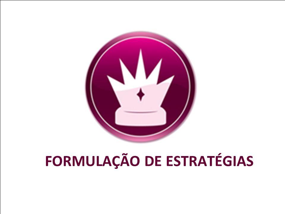Disciplina: Planejamento EstratégicoProf. Claudemir Santos 4 ESTRATÉGIAS DE NEGÓCIOS