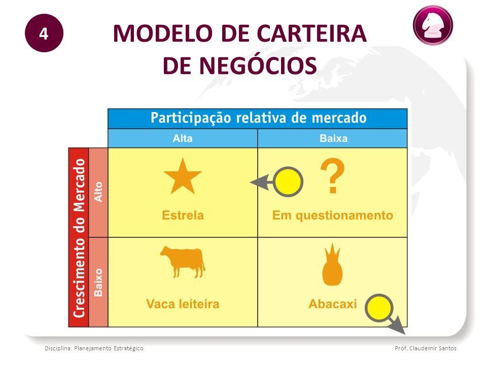 Disciplina: Planejamento EstratégicoProf. Claudemir Santos MODELO DE CARTEIRA DE NEGÓCIOS 4
