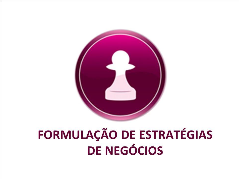 Disciplina: Planejamento EstratégicoProf. Claudemir Santos FORMULAÇÃO DE ESTRATÉGIAS DE NEGÓCIOS