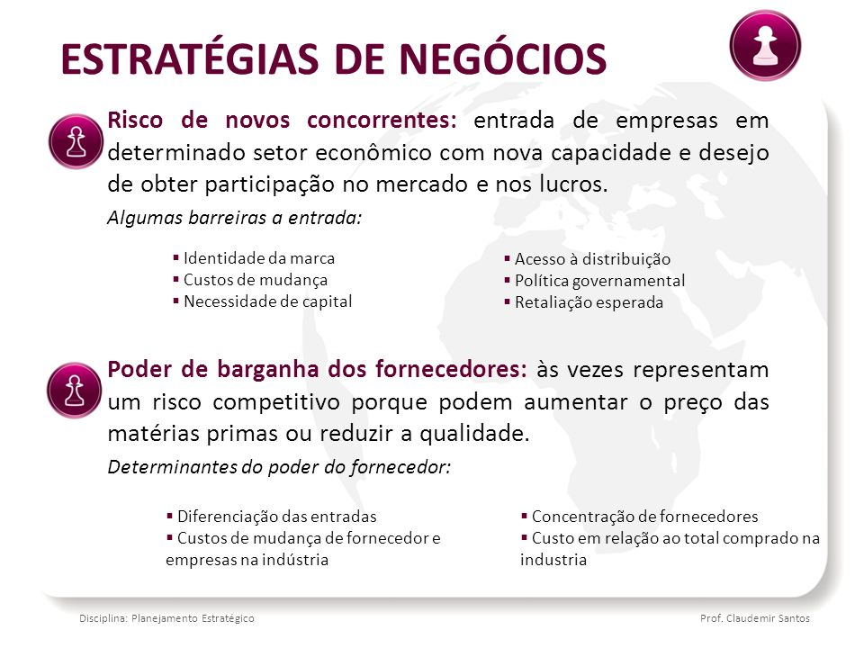 Disciplina: Planejamento EstratégicoProf.