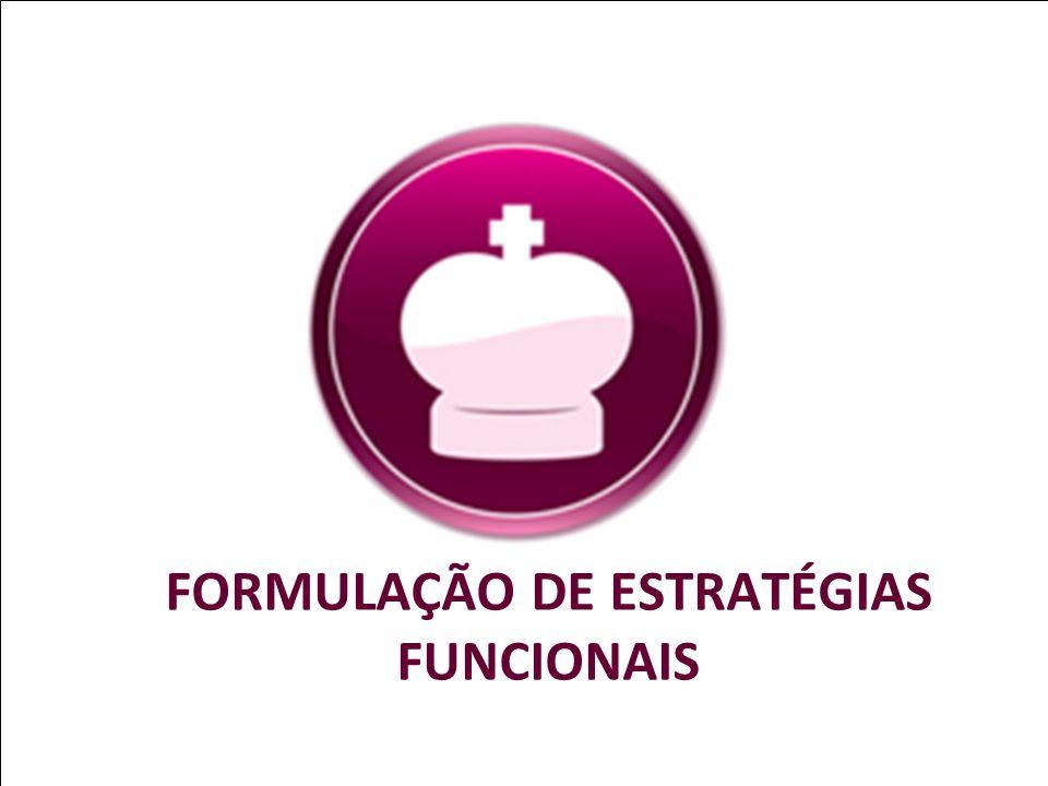 Disciplina: Planejamento EstratégicoProf. Claudemir Santos FORMULAÇÃO DE ESTRATÉGIAS FUNCIONAIS