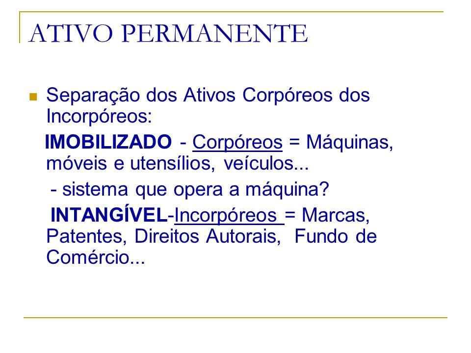 ATIVO PERMANENTE Separação dos Ativos Corpóreos dos Incorpóreos: IMOBILIZADO - Corpóreos = Máquinas, móveis e utensílios, veículos... - sistema que op