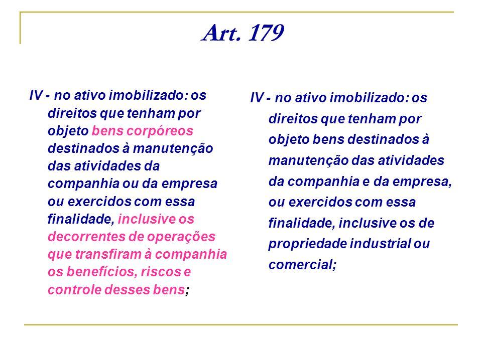 Art. 179 IV - no ativo imobilizado: os direitos que tenham por objeto bens corpóreos destinados à manutenção das atividades da companhia ou da empresa