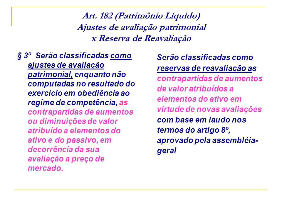 Art. 182 (Patrimônio Líquido) Ajustes de avaliação patrimonial x Reserva de Reavaliação § 3º Serão classificadas como ajustes de avaliação patrimonial