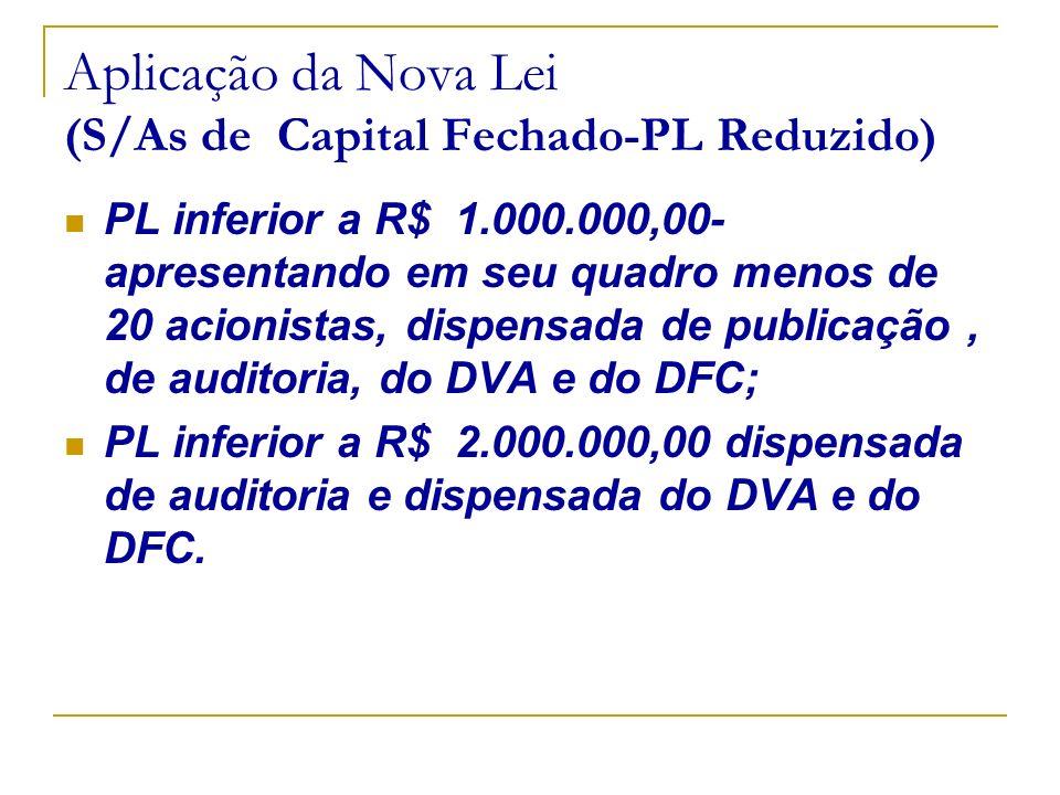 Aplicação da Nova Lei (S/As de Capital Fechado-PL Reduzido) PL inferior a R$ 1.000.000,00- apresentando em seu quadro menos de 20 acionistas, dispensa