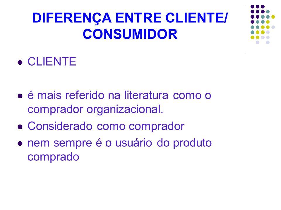 DIFERENÇA ENTRE CLIENTE/ CONSUMIDOR CLIENTE é mais referido na literatura como o comprador organizacional. Considerado como comprador nem sempre é o u