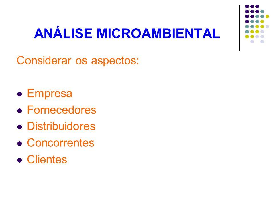 ANÁLISE MICROAMBIENTAL Considerar os aspectos: Empresa Fornecedores Distribuidores Concorrentes Clientes