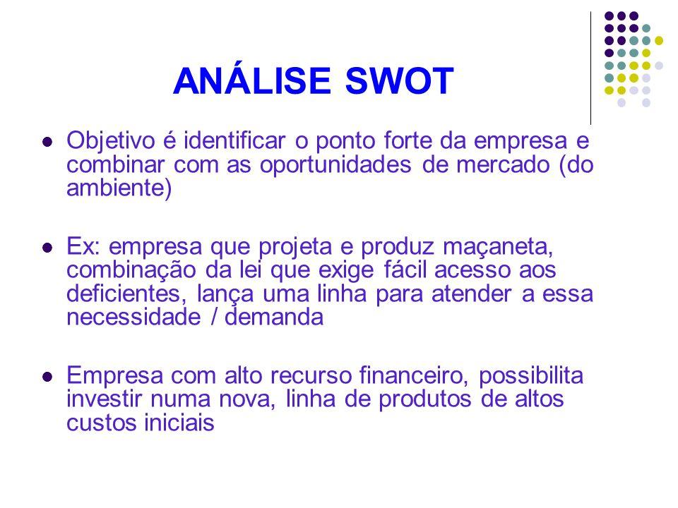 ANÁLISE SWOT Objetivo é identificar o ponto forte da empresa e combinar com as oportunidades de mercado (do ambiente) Ex: empresa que projeta e produz