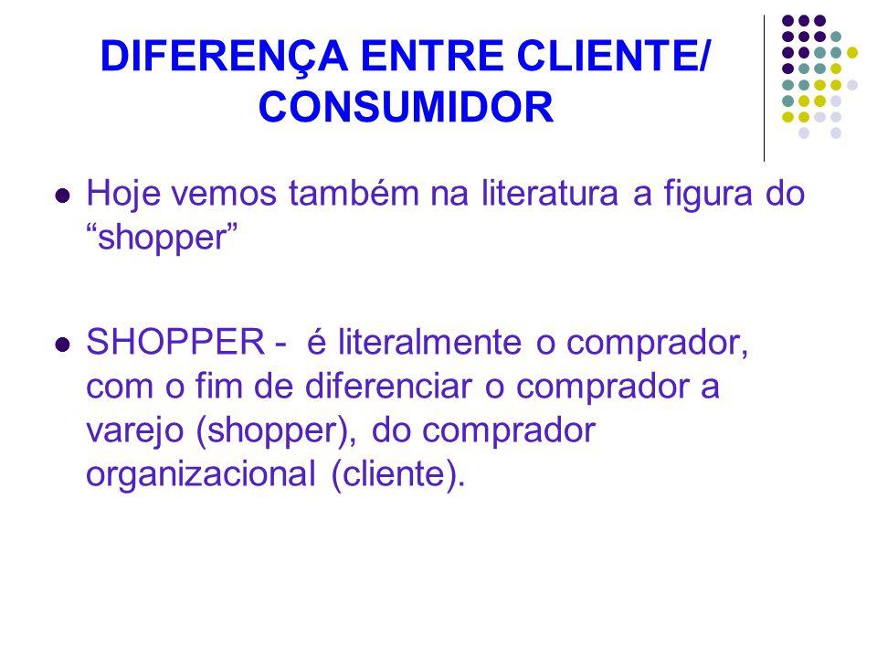DIFERENÇA ENTRE CLIENTE/ CONSUMIDOR Hoje vemos também na literatura a figura do shopper SHOPPER - é literalmente o comprador, com o fim de diferenciar