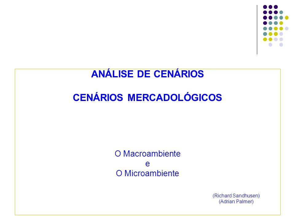 ANÁLISE DE CENÁRIOS CENÁRIOS MERCADOLÓGICOS O Macroambiente e O Microambiente (Richard Sandhusen) (Adrian Palmer)