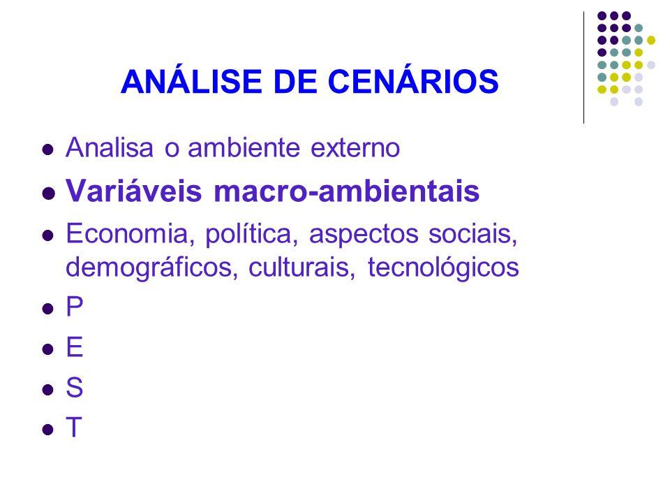 ANÁLISE DE CENÁRIOS Analisa o ambiente externo Variáveis macro-ambientais Economia, política, aspectos sociais, demográficos, culturais, tecnológicos