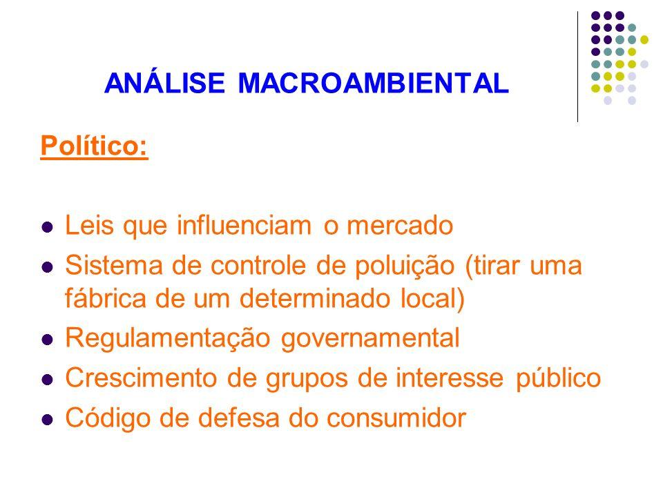 ANÁLISE MACROAMBIENTAL Político: Leis que influenciam o mercado Sistema de controle de poluição (tirar uma fábrica de um determinado local) Regulament