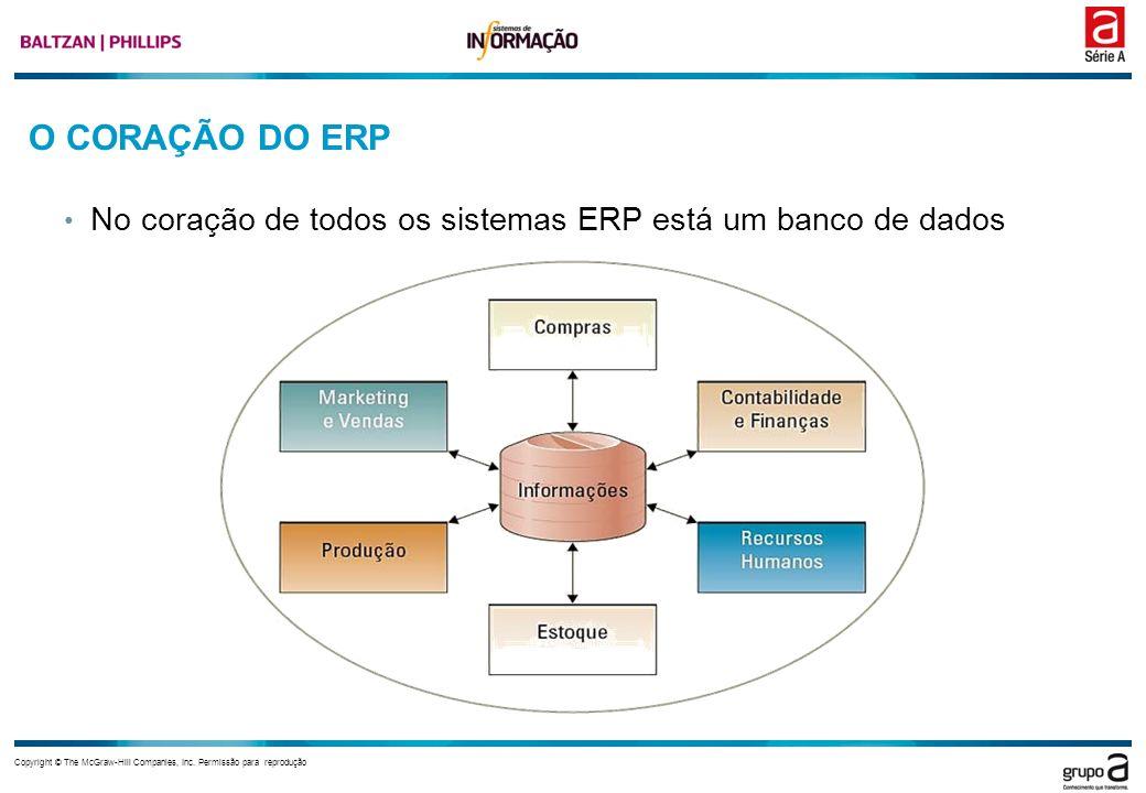 Copyright © The McGraw-Hill Companies, Inc. Permissão para reprodução O CORAÇÃO DO ERP No coração de todos os sistemas ERP está um banco de dados