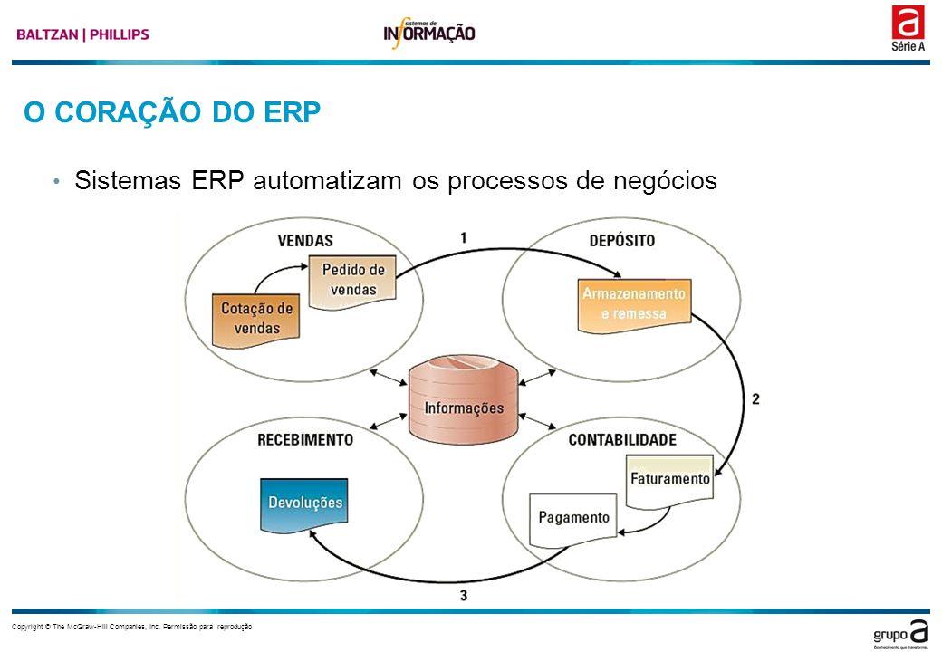 Copyright © The McGraw-Hill Companies, Inc. Permissão para reprodução O CORAÇÃO DO ERP Sistemas ERP automatizam os processos de negócios
