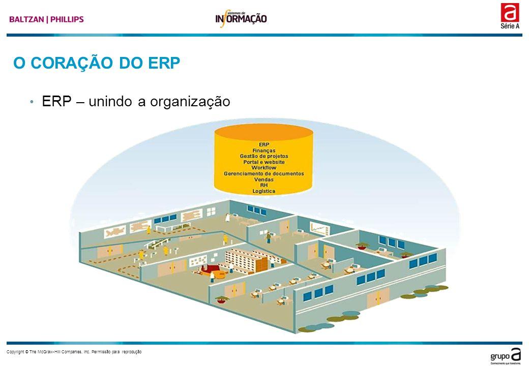 Copyright © The McGraw-Hill Companies, Inc. Permissão para reprodução O CORAÇÃO DO ERP ERP – unindo a organização